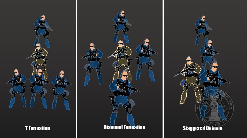 SU_WM_Formations (8)