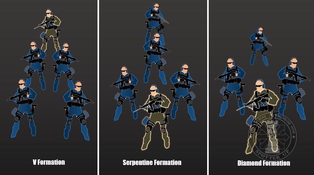 SU_WM_Formations (9)