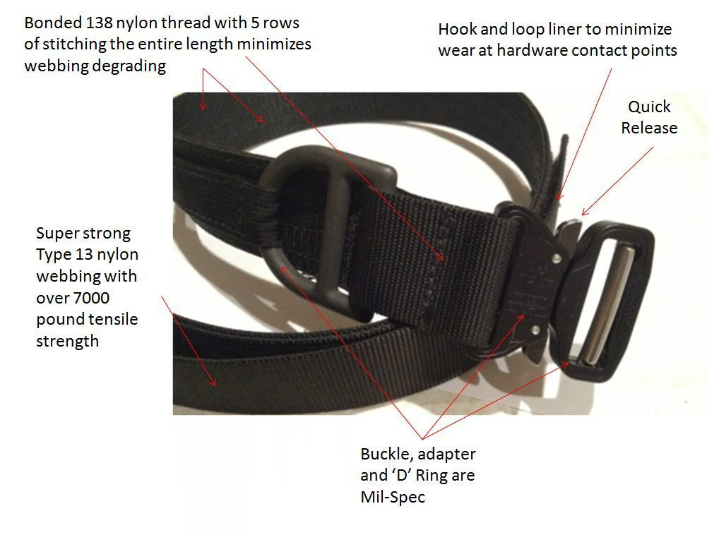 Riggers-Belt-Detail