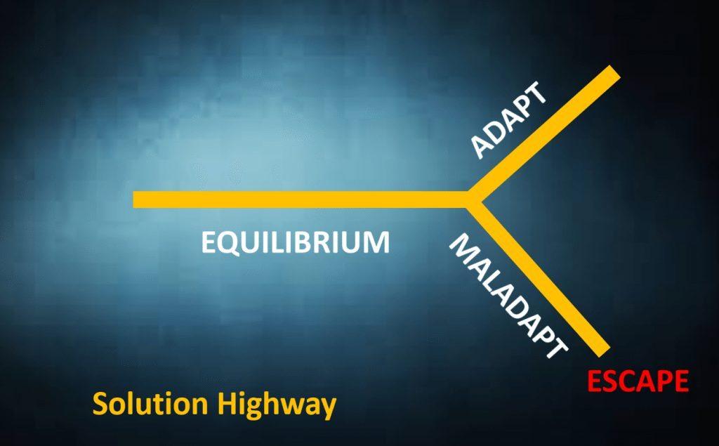 Equilibrium-1024x635