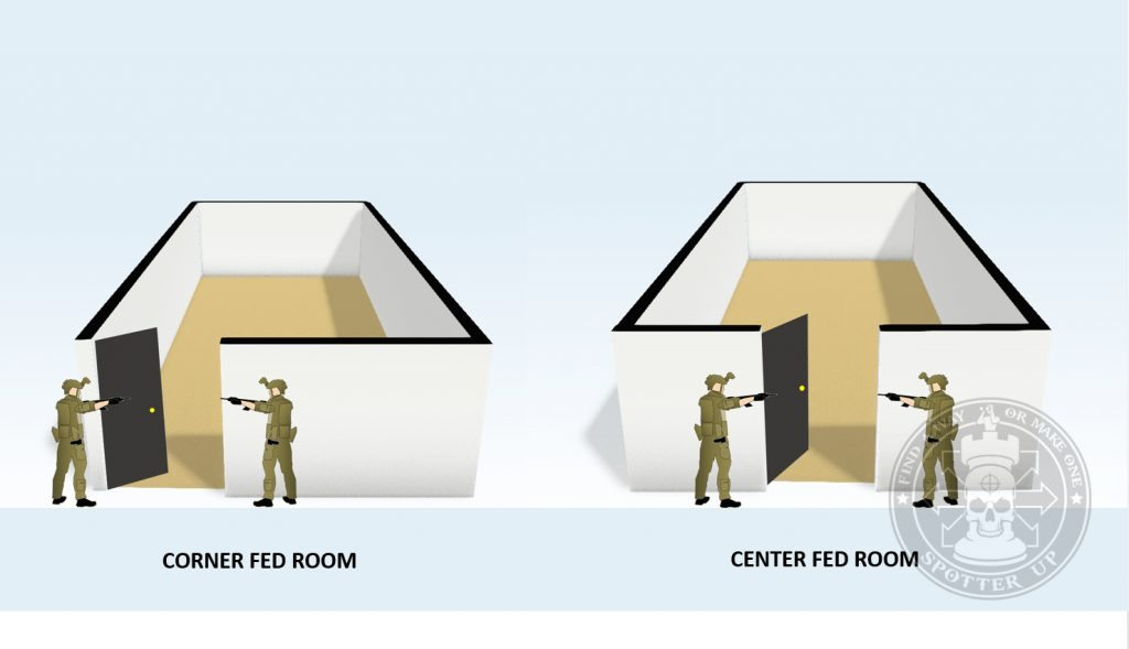 Above: Center-fed versus Corner-fed Rooms.