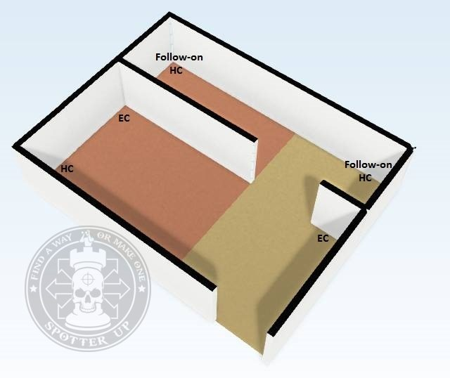 Above: Hard corners versus Easy corners. Follow-on hardcorners included as this is a split-room. We haven't discussed split-rooms but you get the principle. In this case it is a box-shaped interconnecting with a horizontal linear room.