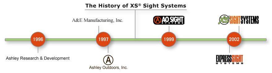 XSSHistoryGraphic-880