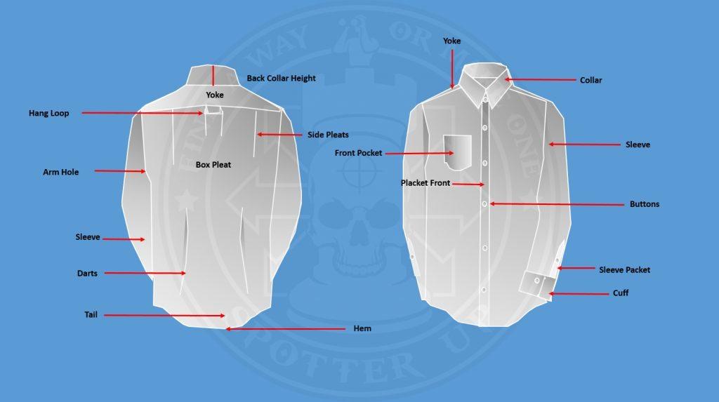 su-shirt-anatomy